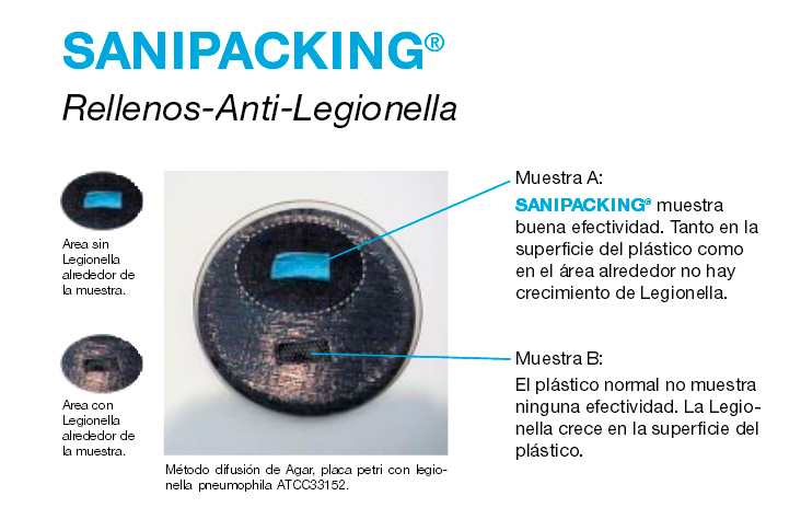 lab-relleno-sanipacking